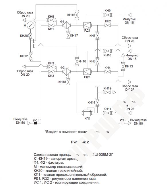 схема газовая ГРПШ-03М-2У1