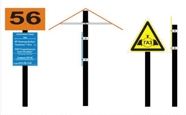 обозначение газопроводов