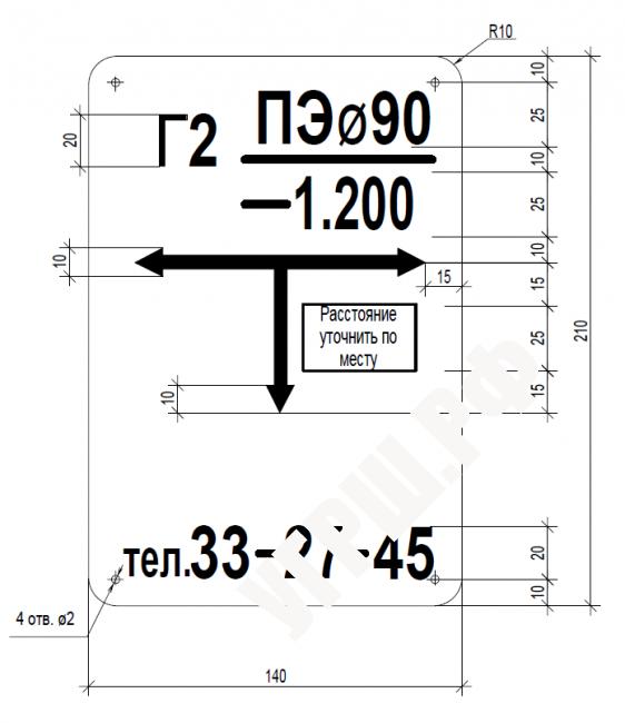 схема таблички обозначения газопровода на местности